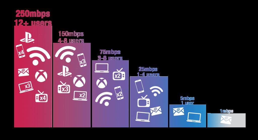 bandwidth-chart