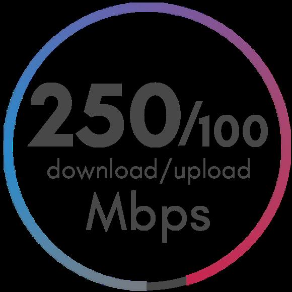 Residential 250 Mbps