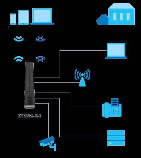 Enterprise Wireless_infographic